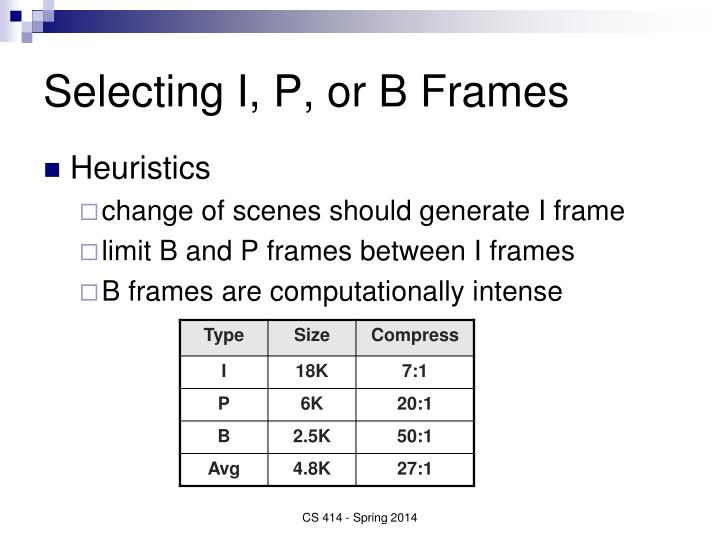Selecting I, P, or B Frames