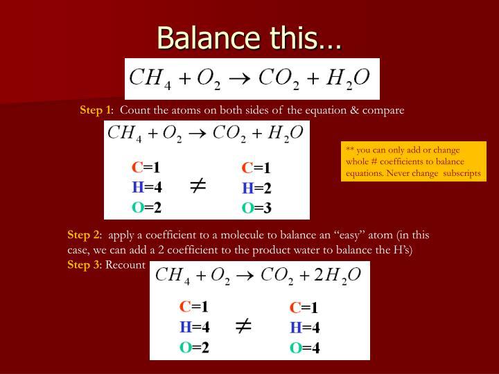 Balance this…