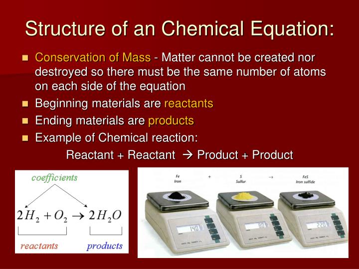 Structure of an Chemical Equation: