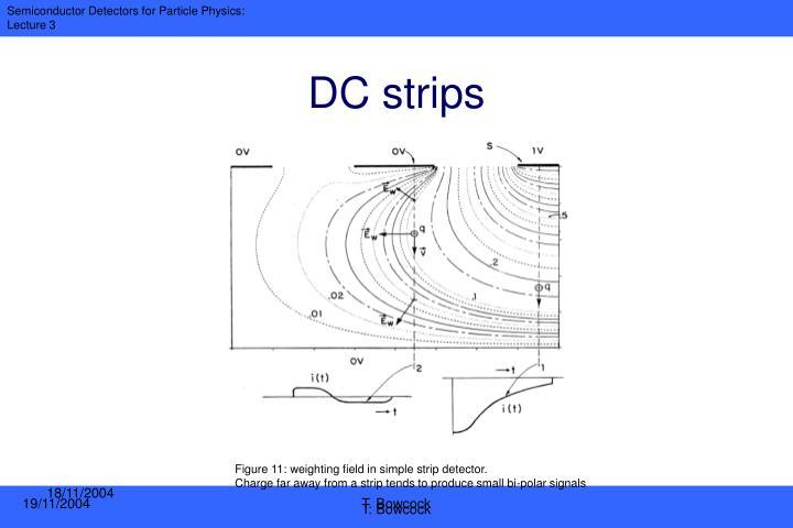 DC strips