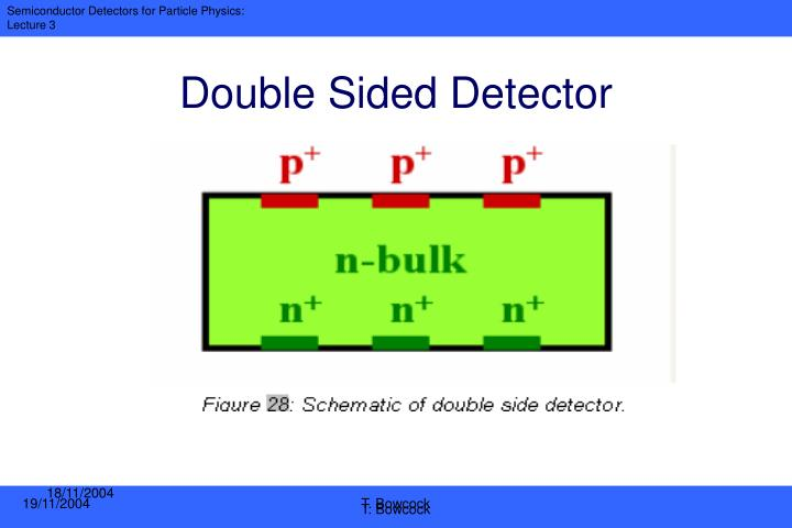 Double Sided Detector