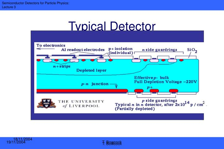Typical Detector