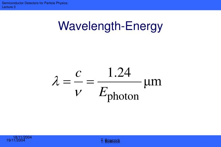Wavelength-Energy