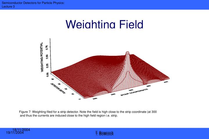Weighting Field