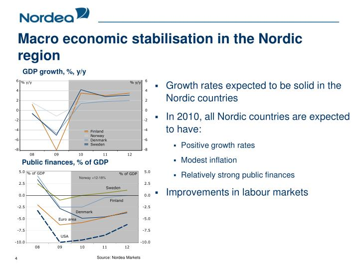 Macro economic stabilisation in the Nordic region