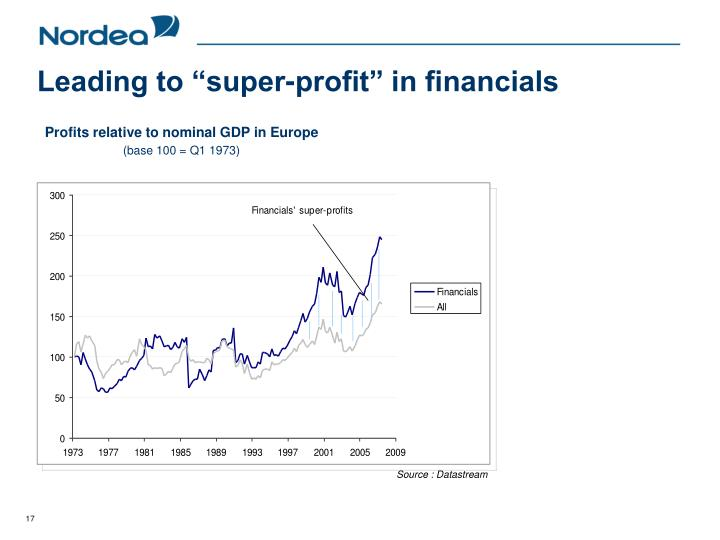 "Leading to ""super-profit"" in financials"