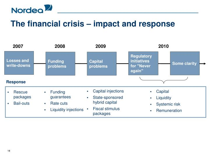 The financial crisis – impact and response