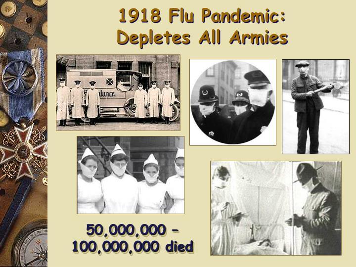 1918 Flu Pandemic: