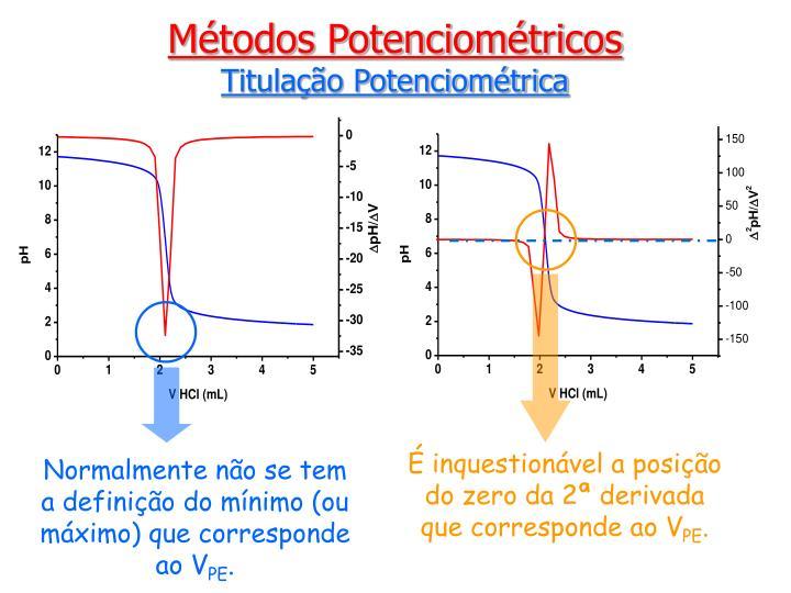 É inquestionável a posição do zero da 2ª derivada que corresponde ao V