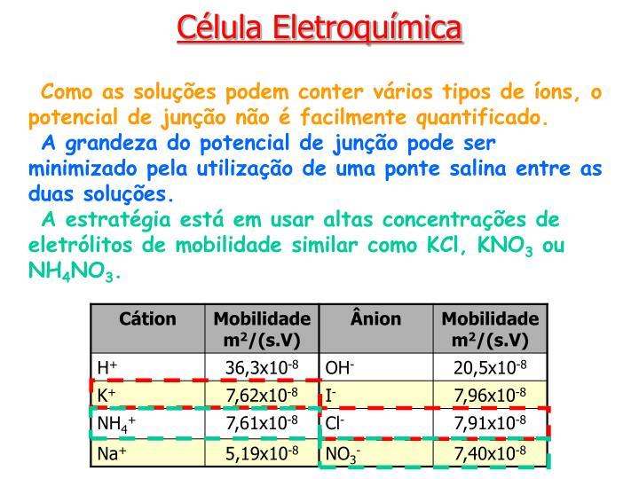 Célula Eletroquímica
