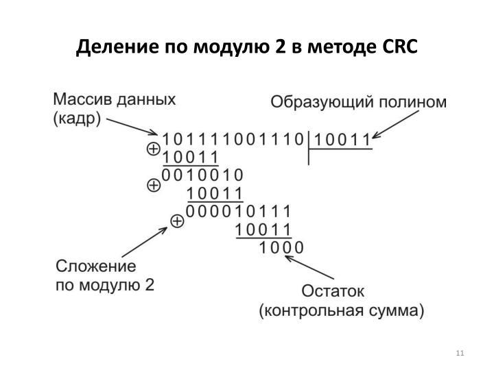 Деление по модулю 2 в методе