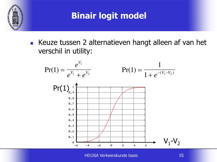Binair logit model