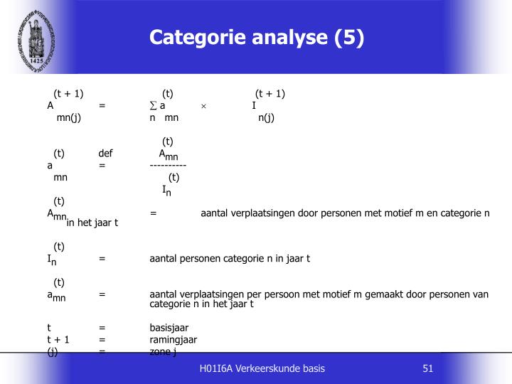 Categorie analyse (5)