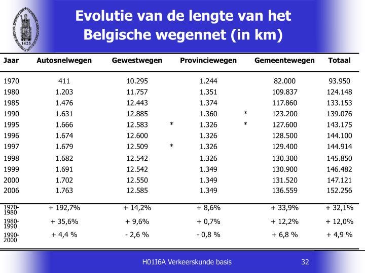 Evolutie van de lengte van het Belgische wegennet (in km)