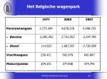het belgische wagenpark