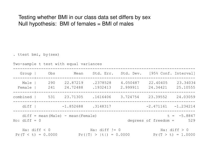 Testing whether BMI in our class data set differs by sex