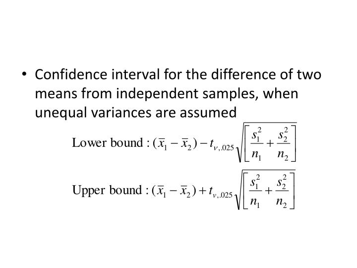Confidence interval for the difference of two means from independent samples, when unequal variances are assumed