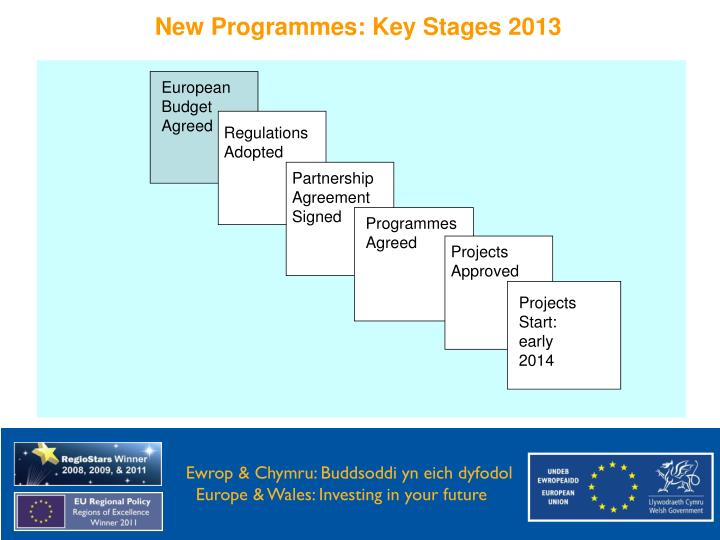 New programmes key stages 20131