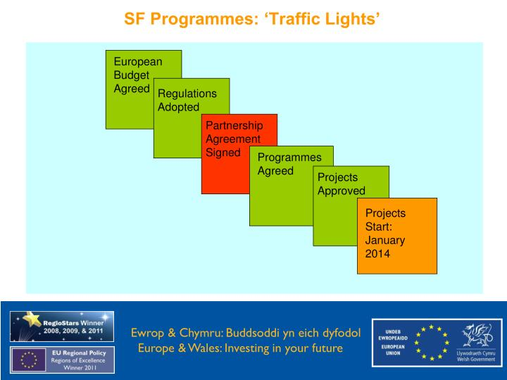SF Programmes: 'Traffic Lights'