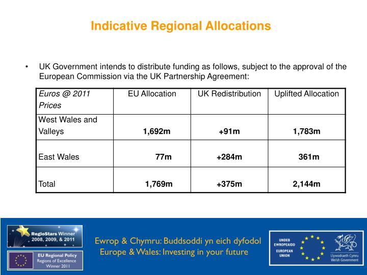 Indicative Regional Allocations