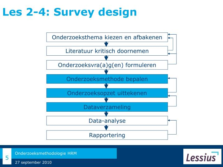 Les 2-4: Survey design