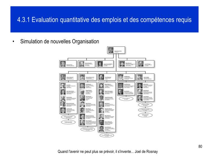 4.3.1 Evaluation quantitative des emplois et des compétences requis