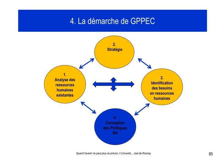 4. La démarche de GPPEC