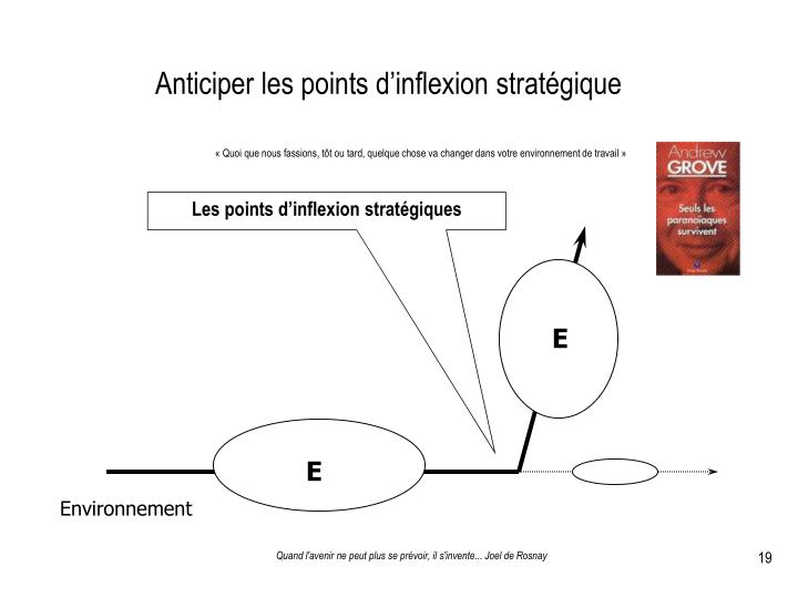 Anticiper les points d'inflexion stratégique