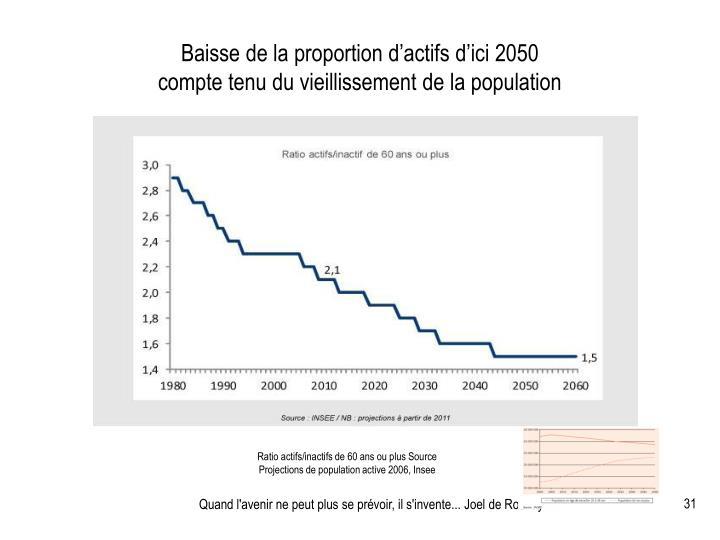 Baisse de la proportion d'actifs d'ici 2050