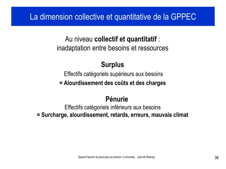 La dimension collective et quantitative de la GPPEC