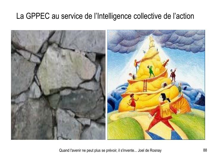 La GPPEC au service de l'Intelligence collective de l'action