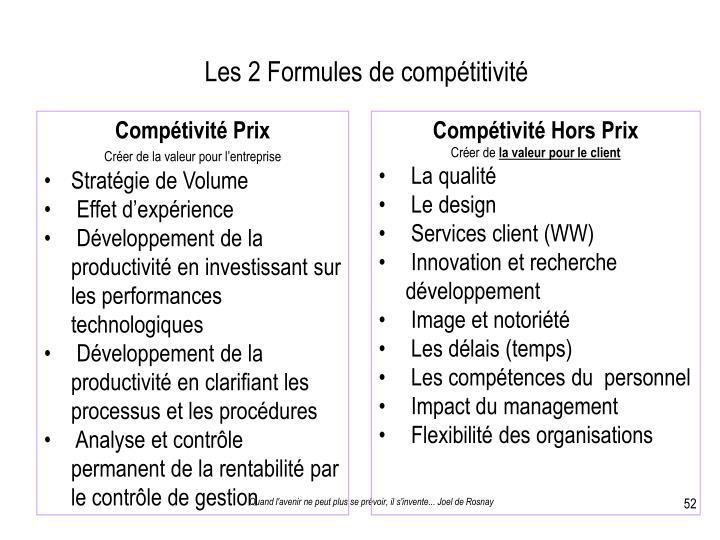 Les 2 Formules de compétitivité