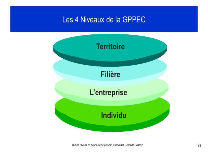 Les 4 Niveaux de la GPPEC