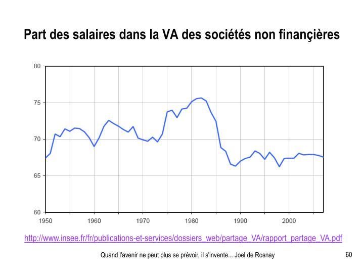Part des salaires dans la VA des sociétés non finançières