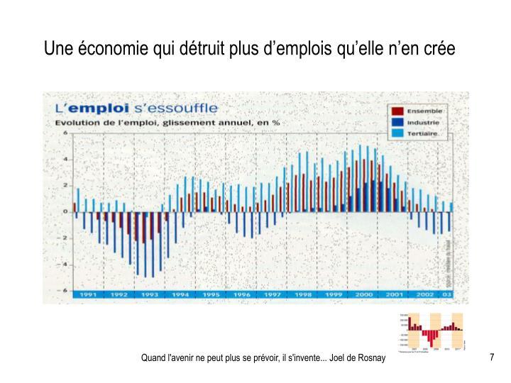 Une économie qui détruit plus d'emplois qu'elle n'en crée