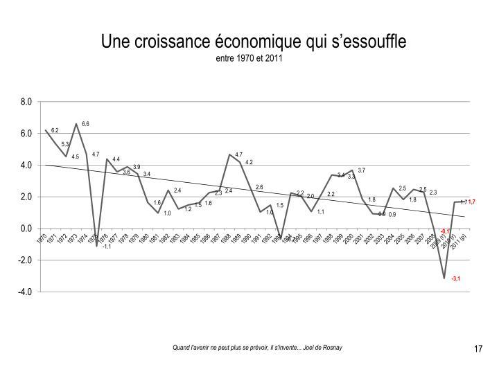 Une croissance économique qui s'essouffle