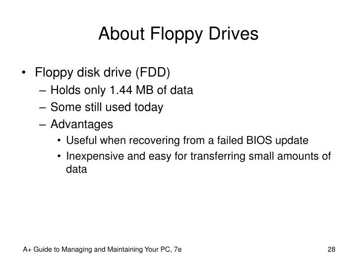 About Floppy Drives