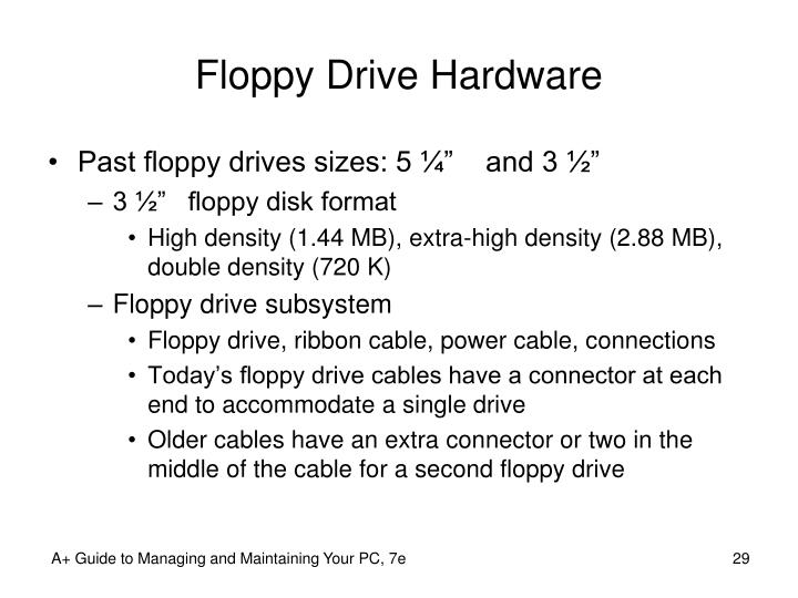 Floppy Drive Hardware