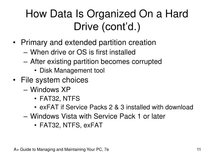 How Data Is Organized On a Hard Drive (cont'd.)