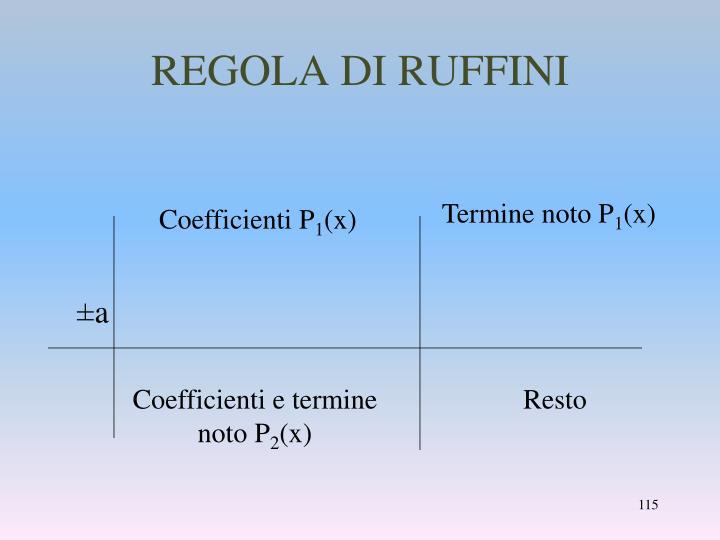 REGOLA DI RUFFINI