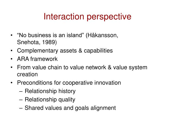 Interaction perspective