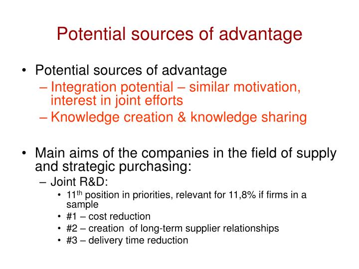 Potential sources of advantage