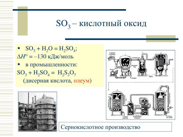 Сернокислотное производство
