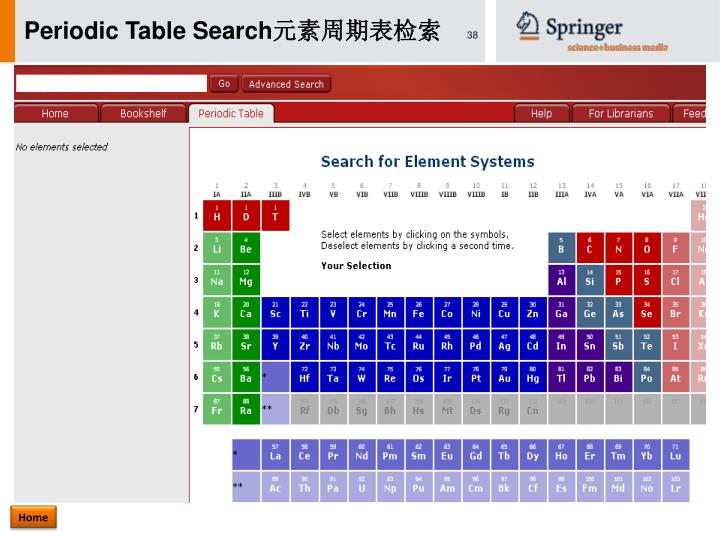 Periodic Table Search