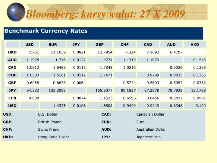 Bloomberg: kursy walut: 27 X 2009