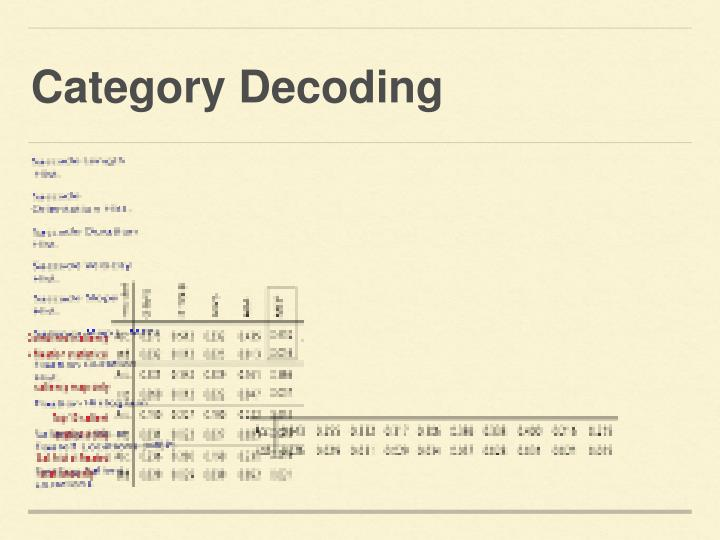 Category Decoding