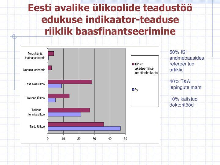Eesti avalike ülikoolide teadustöö edukuse indikaator-teaduse riiklik baasfinantseerimine