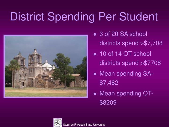 District Spending Per Student