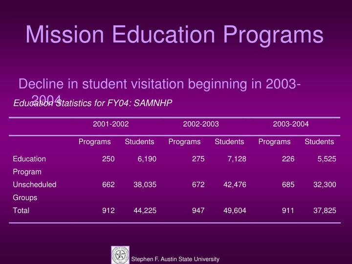Mission Education Programs