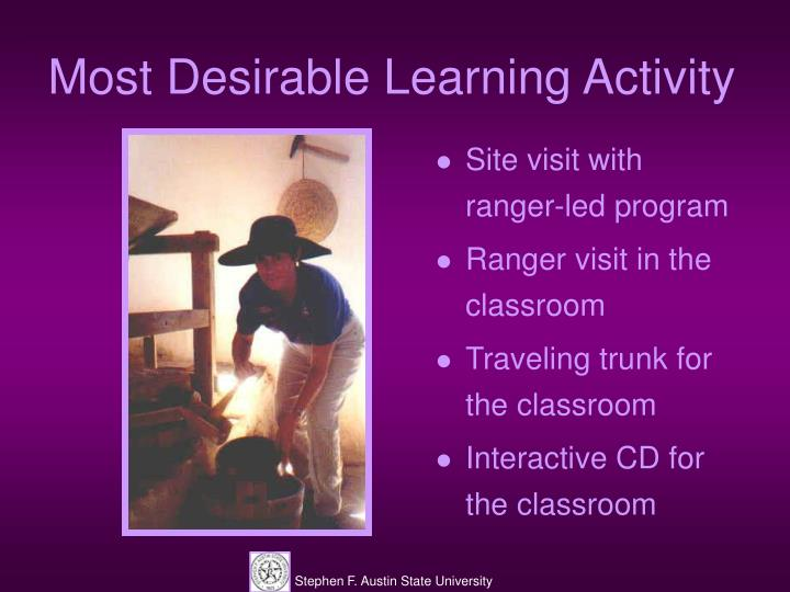 Most Desirable Learning Activity